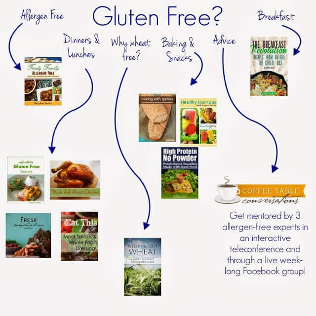 glutenfree(post)